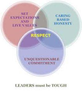 Tough_leadership